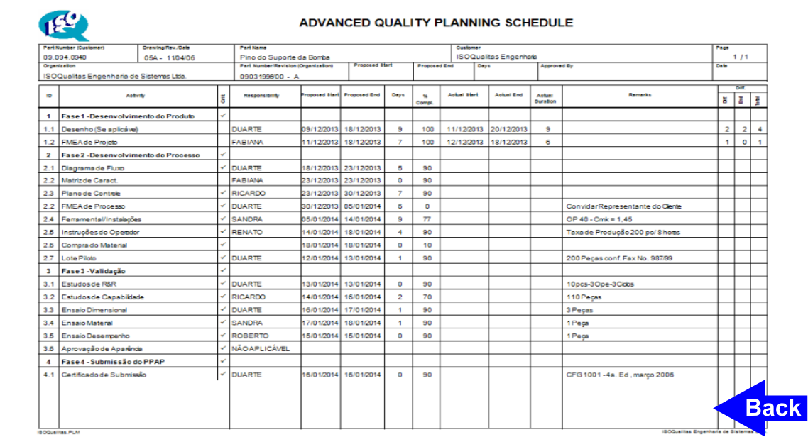 plm-planning-EN-3